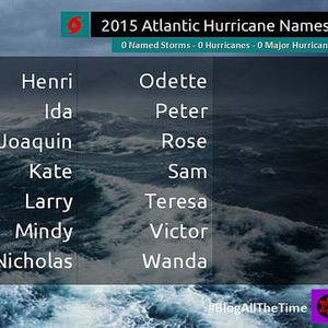 Sexism in storm names